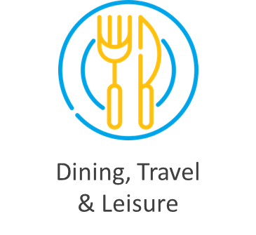 Dining, Travel & Leisure