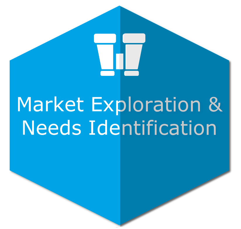 Market Exploration